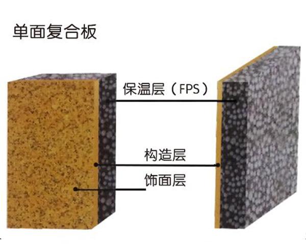 (纤维增强聚苯颗粒保温板)外墙保温装饰系统