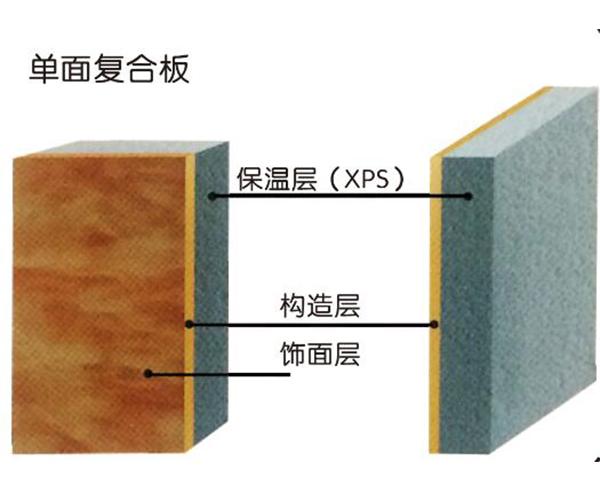 (挤塑板)外墙保温装饰系统