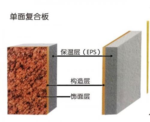 (聚苯板)外墙保温装饰系统