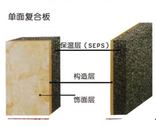 (石墨聚苯板)外墙保温装饰系统