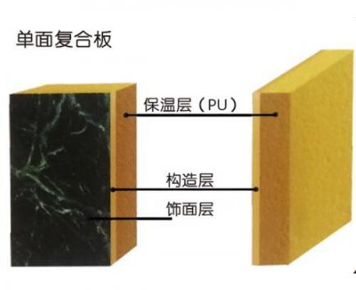 (聚氨酯)外墙保温装饰系统